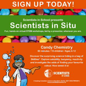 Candy Chemistry Poster